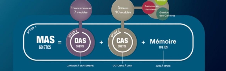 MAS et DAS en MRH et Carrières : encore quelques places pour l'édition 2020-21 !
